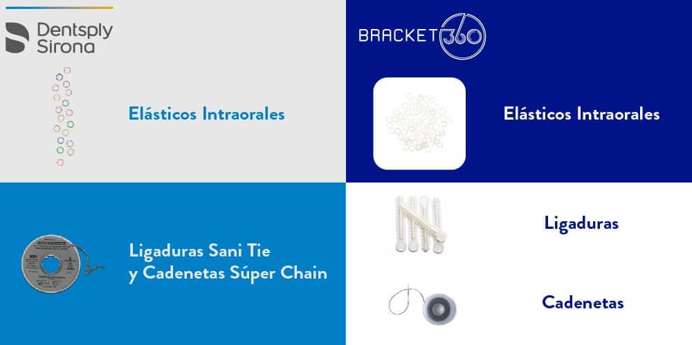 alternativas a productos de dentsply en bracket 360 elastómeros